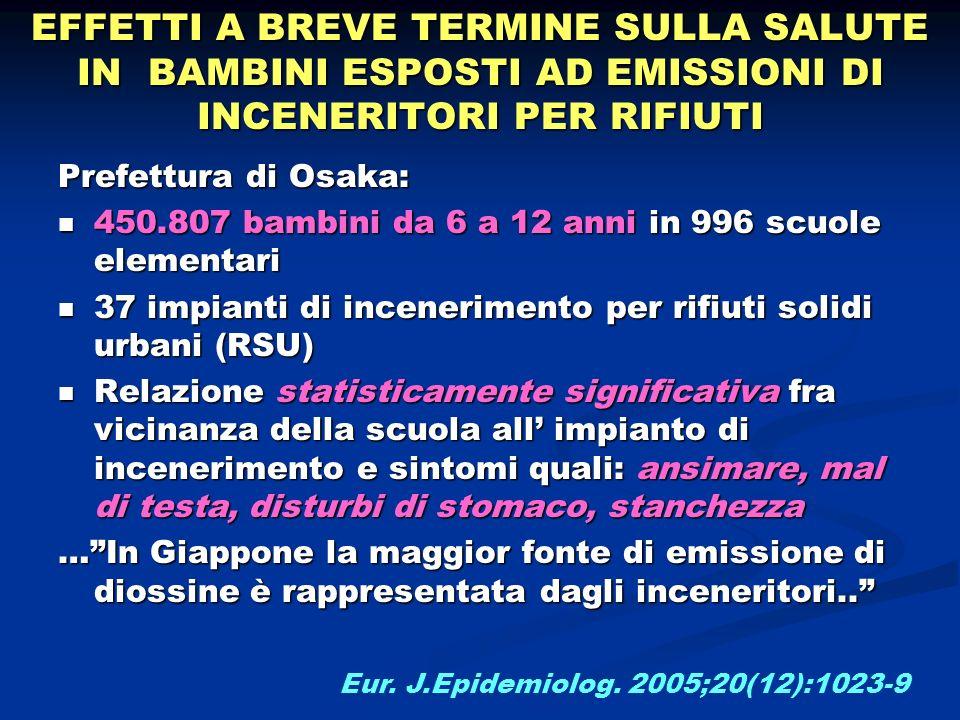 Eur. J.Epidemiolog. 2005;20(12):1023-9