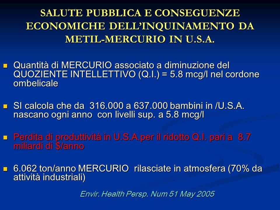SALUTE PUBBLICA E CONSEGUENZE ECONOMICHE DELL'INQUINAMENTO DA METIL-MERCURIO IN U.S.A.