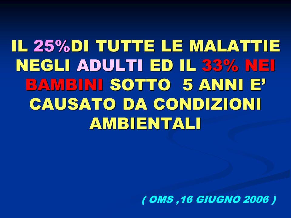IL 25%DI TUTTE LE MALATTIE NEGLI ADULTI ED IL 33% NEI BAMBINI SOTTO 5 ANNI E' CAUSATO DA CONDIZIONI AMBIENTALI