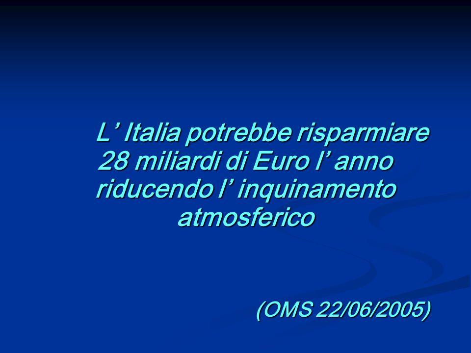 L' Italia potrebbe risparmiare 28 miliardi di Euro l' anno riducendo l' inquinamento atmosferico