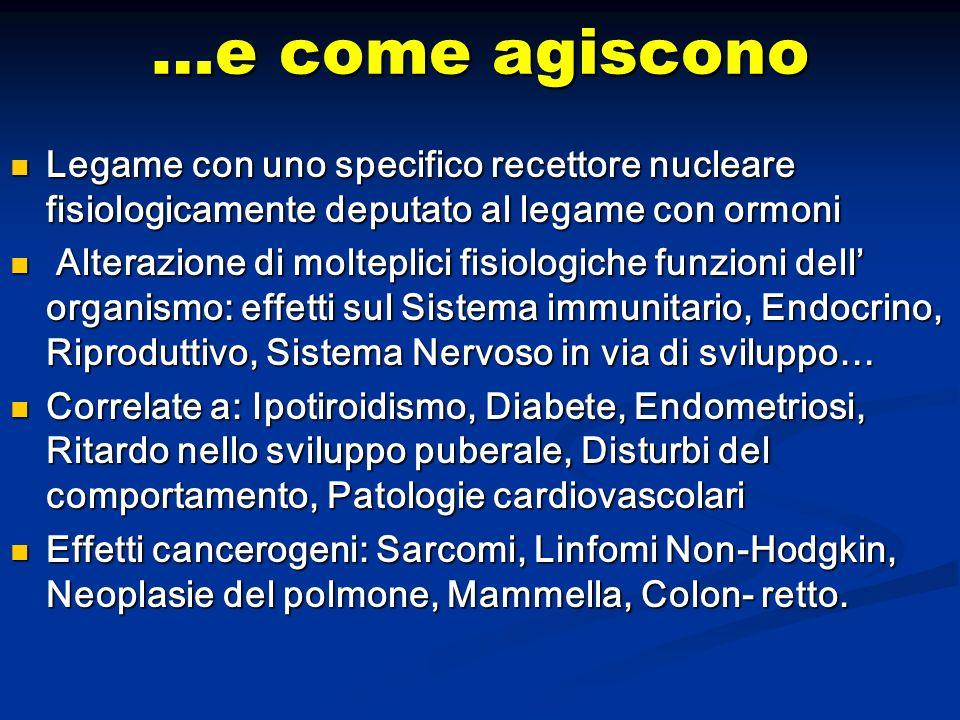 …e come agiscono Legame con uno specifico recettore nucleare fisiologicamente deputato al legame con ormoni.