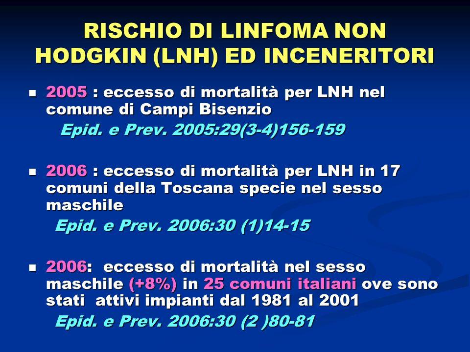 RISCHIO DI LINFOMA NON HODGKIN (LNH) ED INCENERITORI