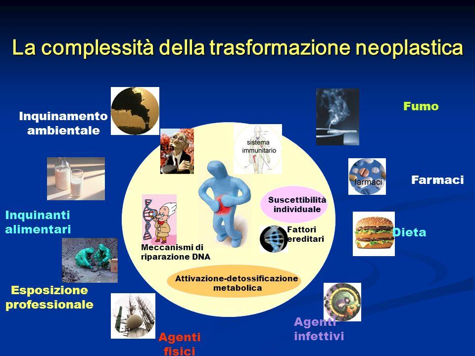 La complessità della trasformazione neoplastica