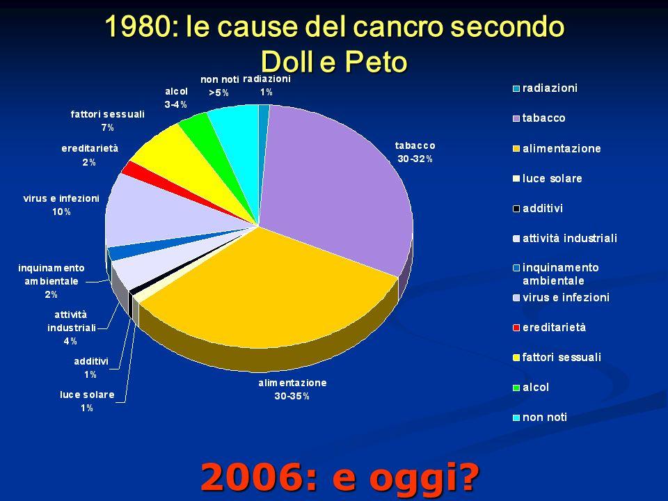 1980: le cause del cancro secondo Doll e Peto