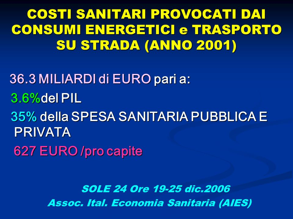 Assoc. Ital. Economia Sanitaria (AIES)