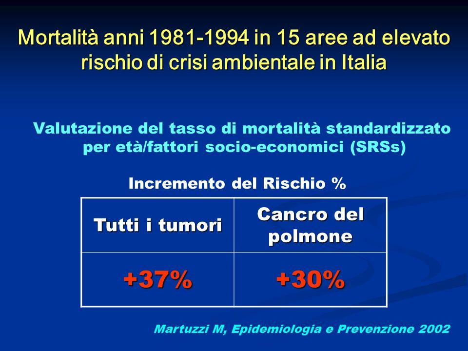 Mortalità anni 1981-1994 in 15 aree ad elevato rischio di crisi ambientale in Italia