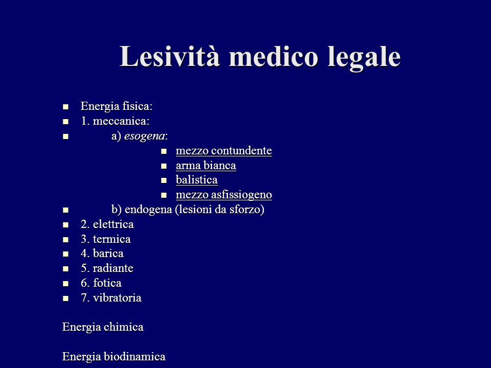 Lesività medico legale