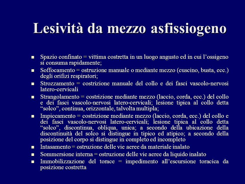 Lesività da mezzo asfissiogeno