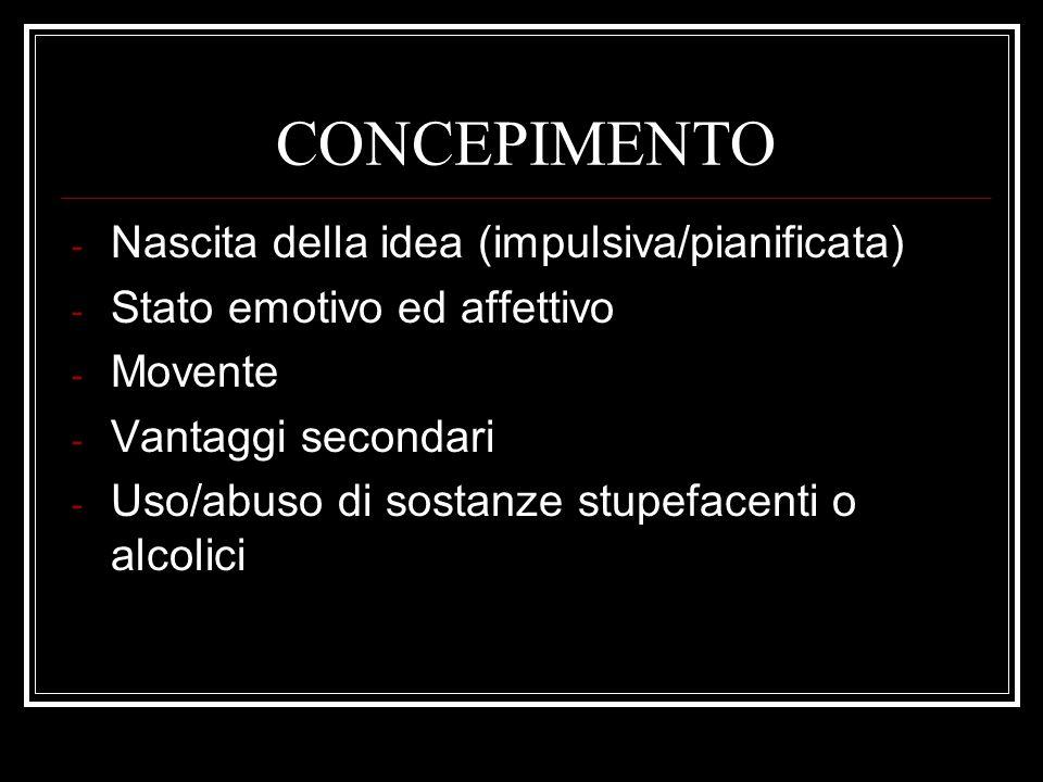 CONCEPIMENTO Nascita della idea (impulsiva/pianificata)