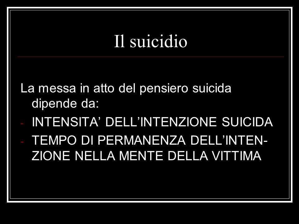 Il suicidio La messa in atto del pensiero suicida dipende da: