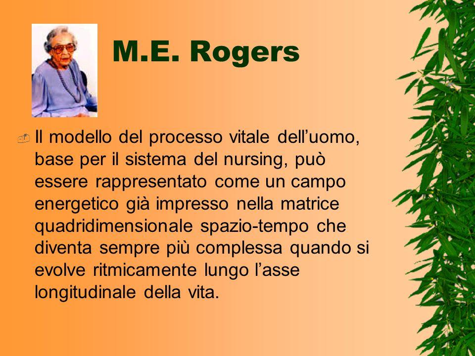 M.E. Rogers