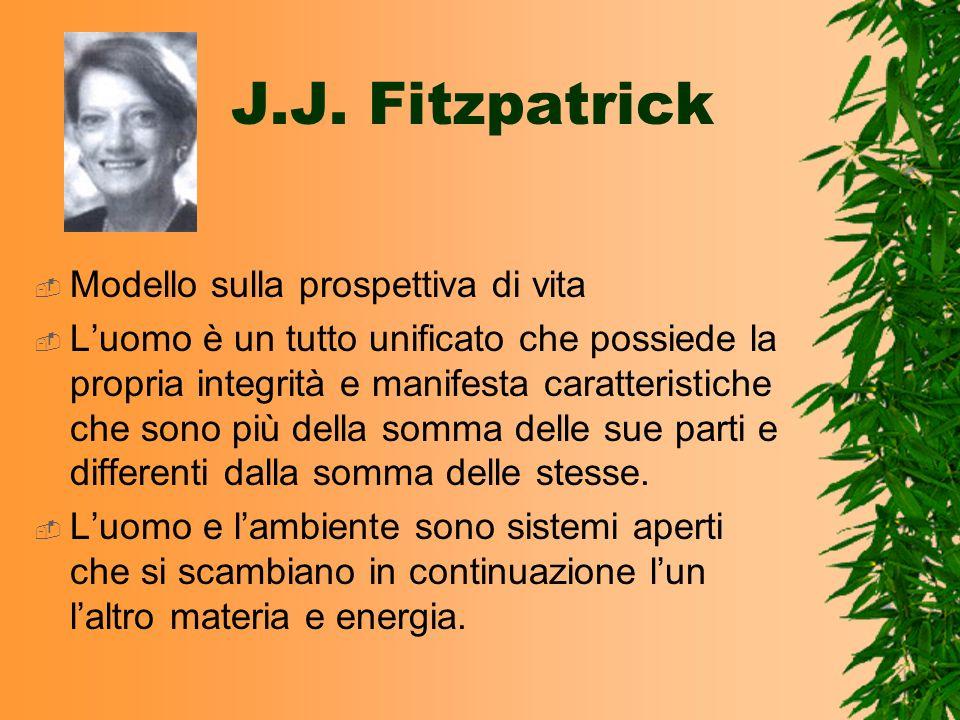 J.J. Fitzpatrick Modello sulla prospettiva di vita
