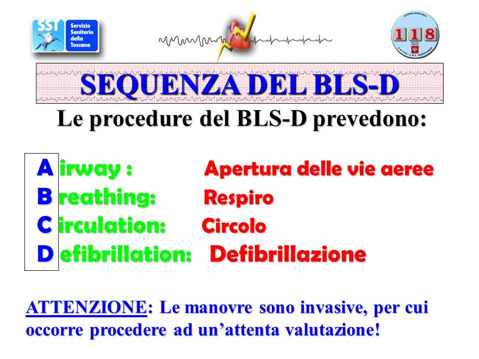 Le procedure del BLS-D prevedono: