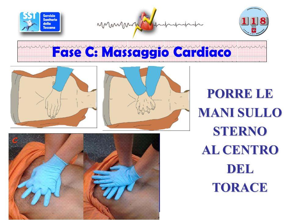 Fase C: Massaggio Cardiaco PORRE LE MANI SULLO STERNO