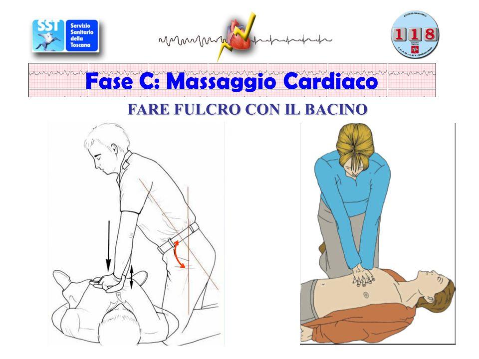 Fase C: Massaggio Cardiaco FARE FULCRO CON IL BACINO