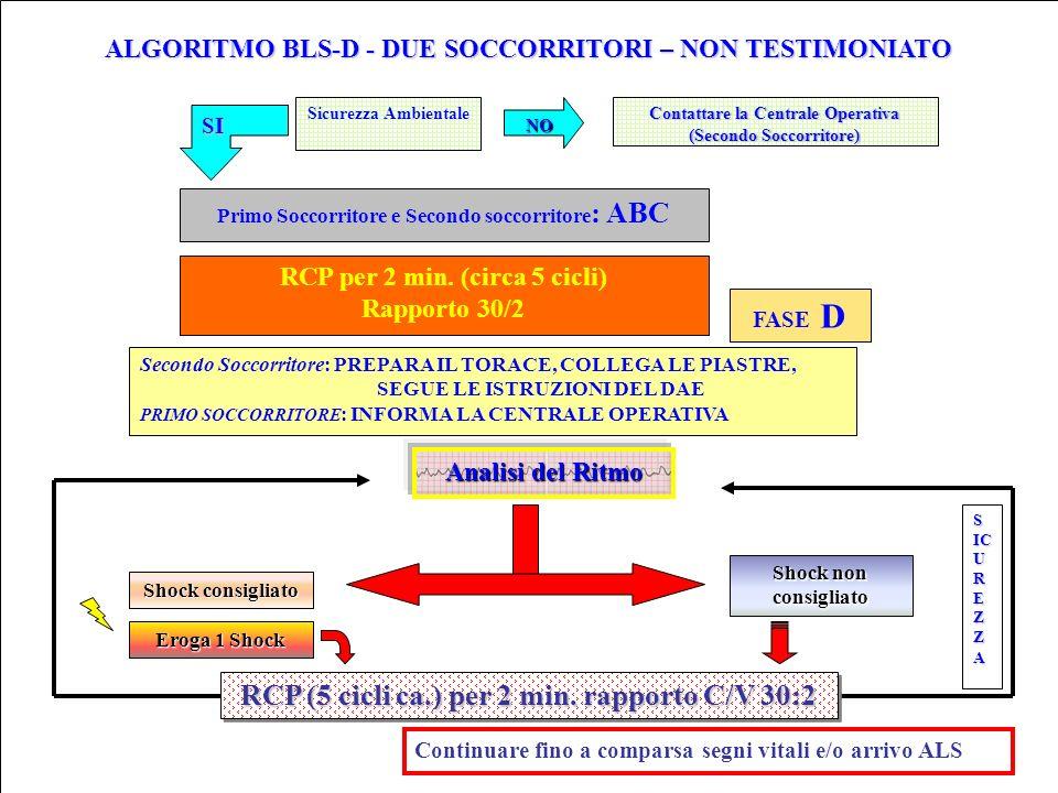 RCP (5 cicli ca.) per 2 min. rapporto C/V 30:2