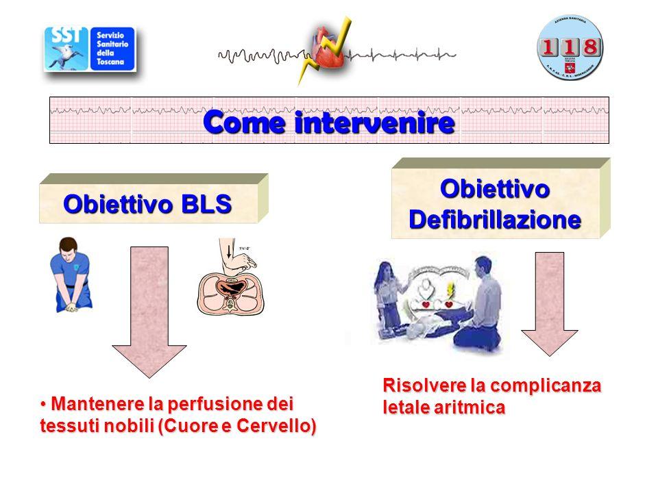 Obiettivo Defibrillazione