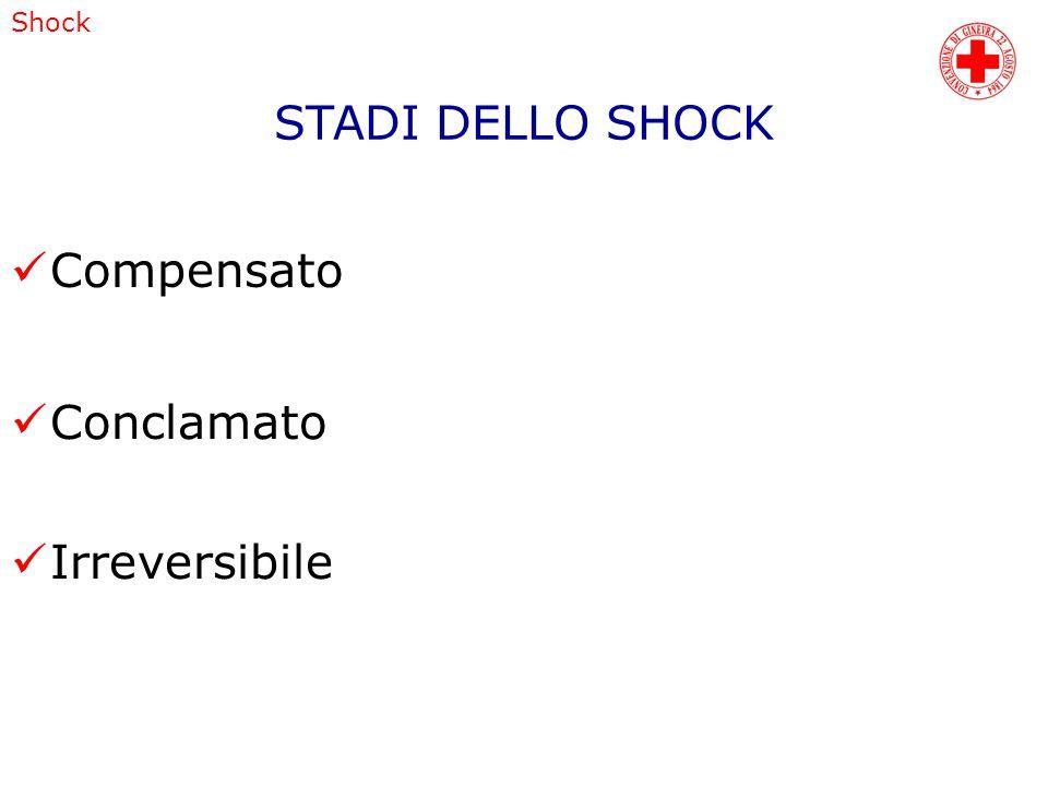 Shock STADI DELLO SHOCK Compensato Conclamato Irreversibile