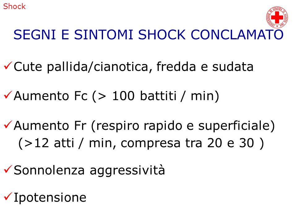 SEGNI E SINTOMI SHOCK CONCLAMATO