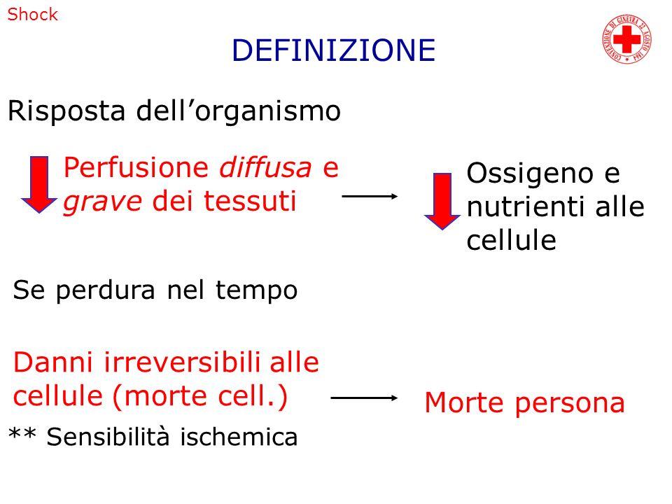 DEFINIZIONE Risposta dell'organismo Perfusione diffusa e Ossigeno e