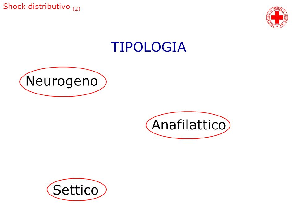 Shock distributivo (2) TIPOLOGIA Neurogeno Anafilattico Settico