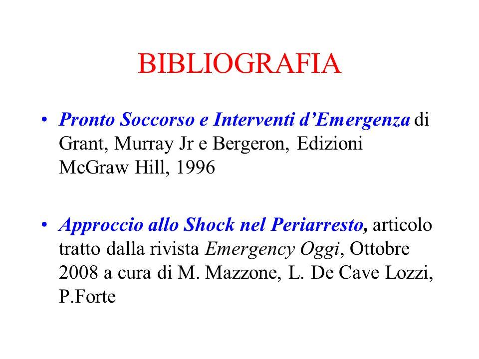 BIBLIOGRAFIA Pronto Soccorso e Interventi d'Emergenza di Grant, Murray Jr e Bergeron, Edizioni McGraw Hill, 1996.