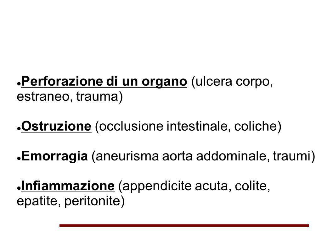 Perforazione di un organo (ulcera corpo, estraneo, trauma)