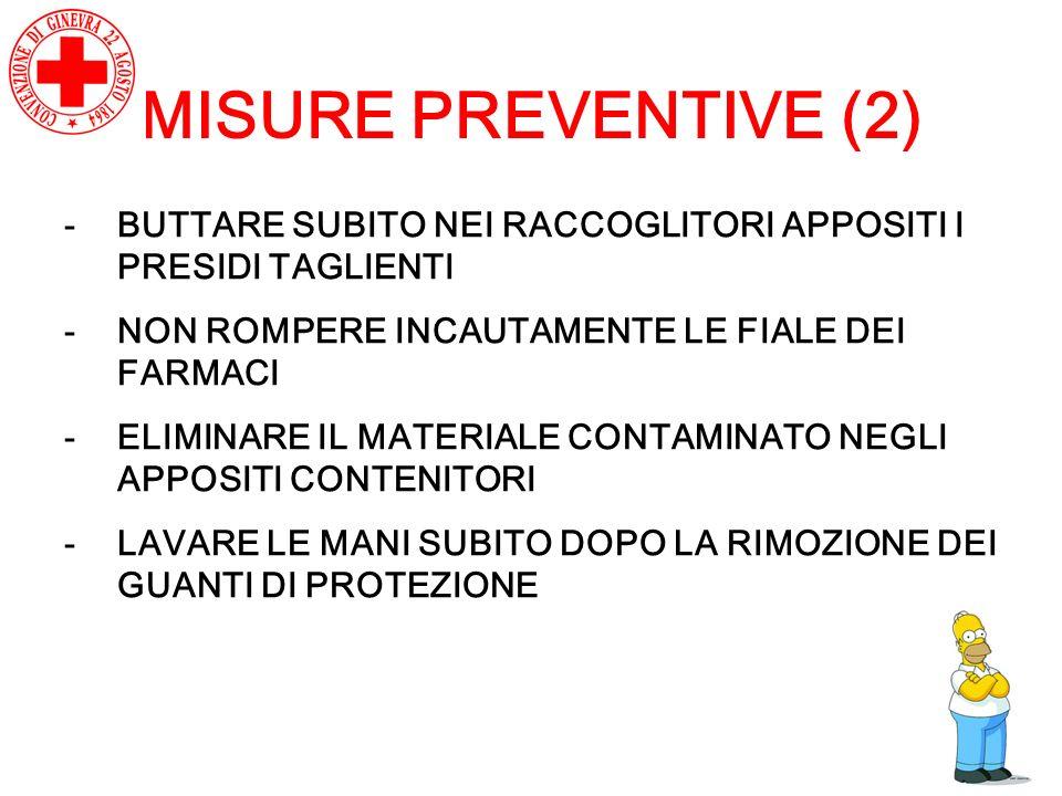 MISURE PREVENTIVE (2) BUTTARE SUBITO NEI RACCOGLITORI APPOSITI I PRESIDI TAGLIENTI. NON ROMPERE INCAUTAMENTE LE FIALE DEI FARMACI.
