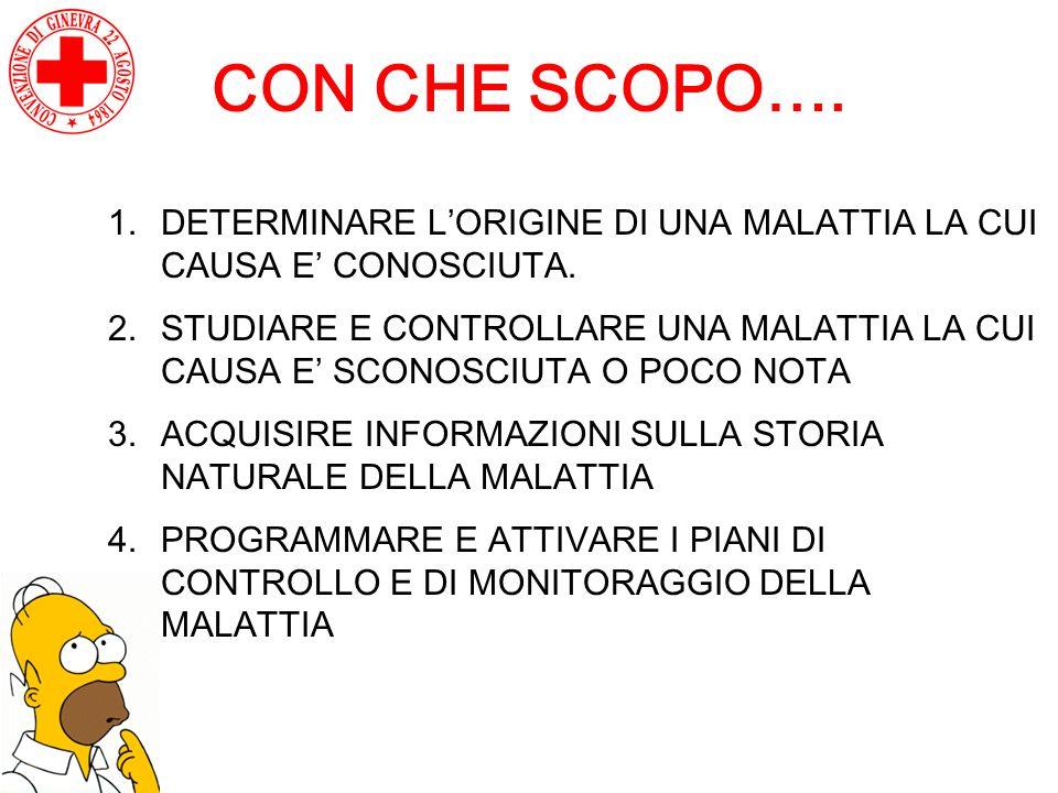Croce rossa italiana comitato di vicenza ppt video for 2 piani di cabina di ceppi di storia