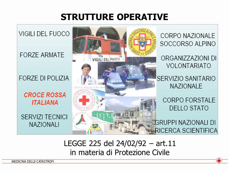 LEGGE 225 del 24/02/92 – art.11 in materia di Protezione Civile