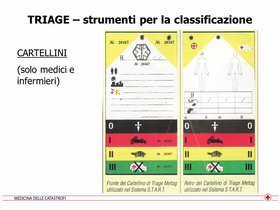 TRIAGE – strumenti per la classificazione