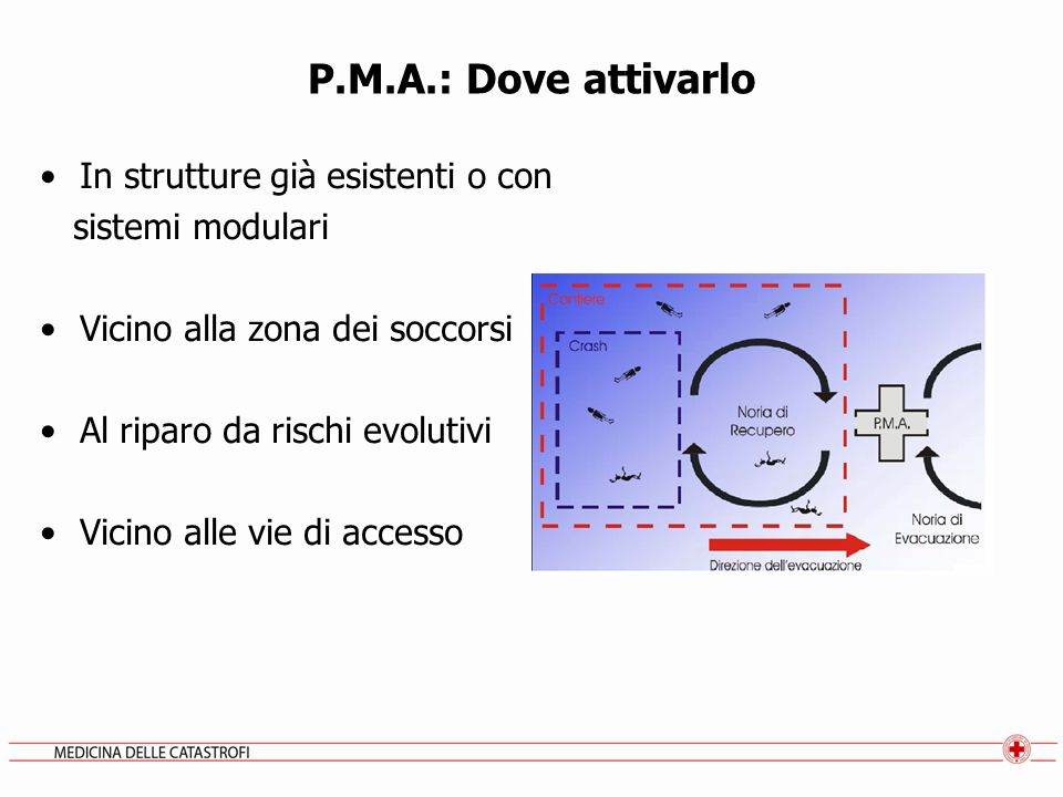 P.M.A.: Dove attivarlo In strutture già esistenti o con