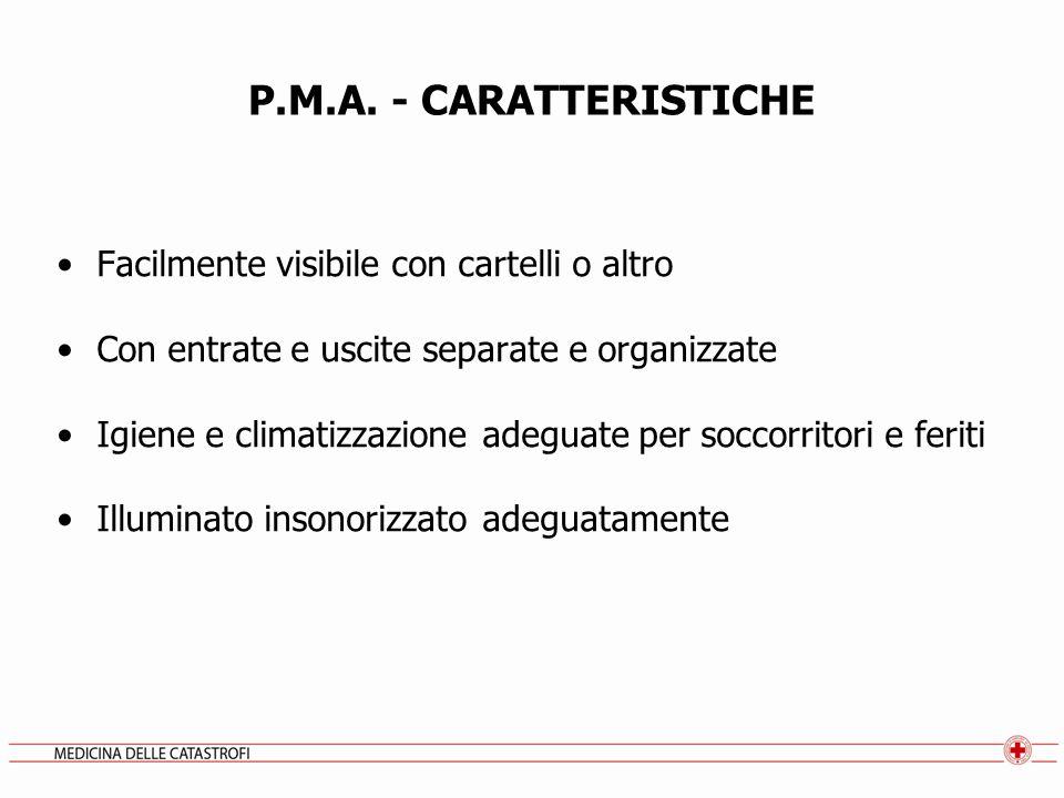 P.M.A. - CARATTERISTICHE Facilmente visibile con cartelli o altro