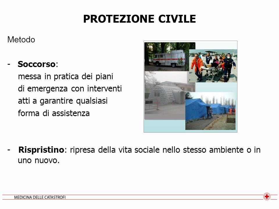 PROTEZIONE CIVILE Metodo Soccorso: messa in pratica dei piani