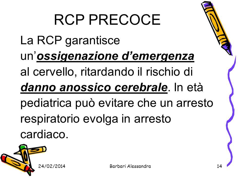 RCP PRECOCE La RCP garantisce un'ossigenazione d'emergenza