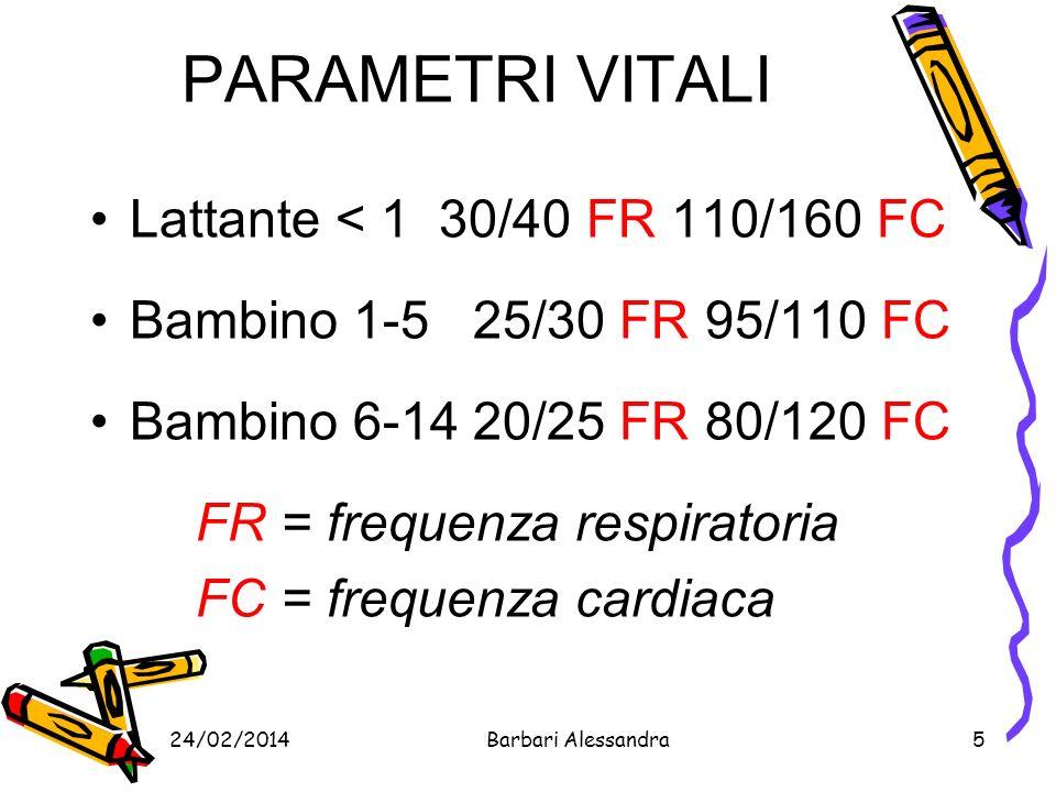 PARAMETRI VITALI Lattante < 1 30/40 FR 110/160 FC