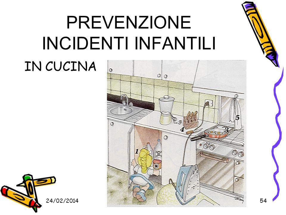 PREVENZIONE INCIDENTI INFANTILI