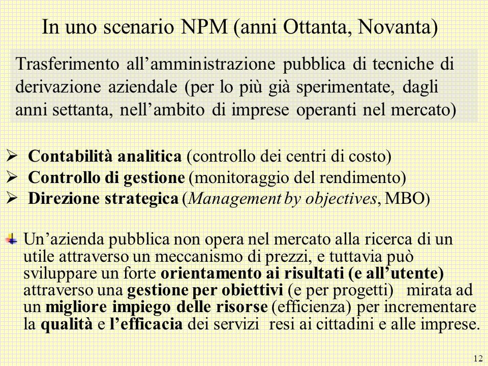 In uno scenario NPM (anni Ottanta, Novanta)