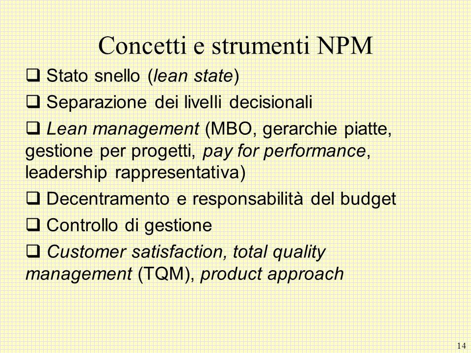 Concetti e strumenti NPM