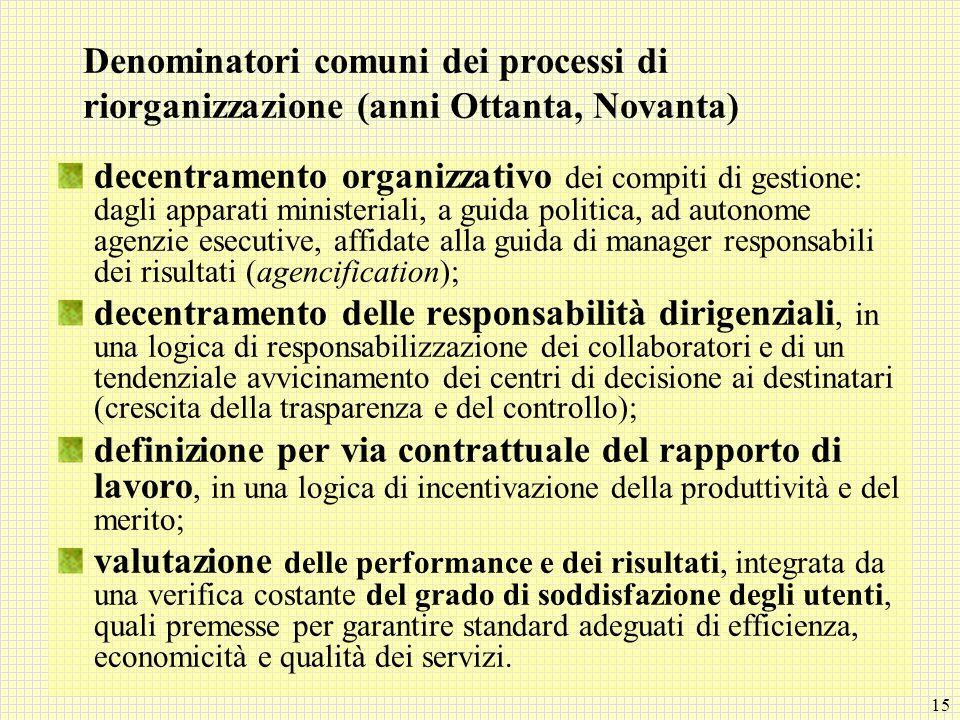 Denominatori comuni dei processi di riorganizzazione (anni Ottanta, Novanta)