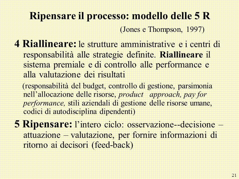 Ripensare il processo: modello delle 5 R (Jones e Thompson, 1997)