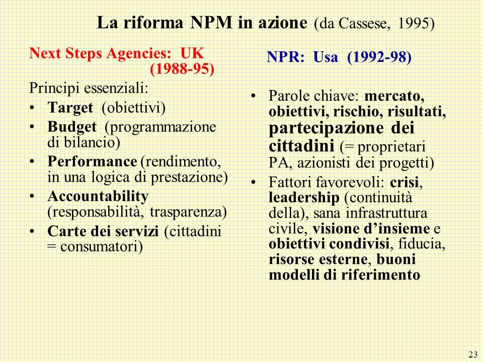 La riforma NPM in azione (da Cassese, 1995)