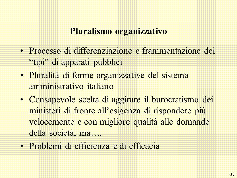Pluralismo organizzativo