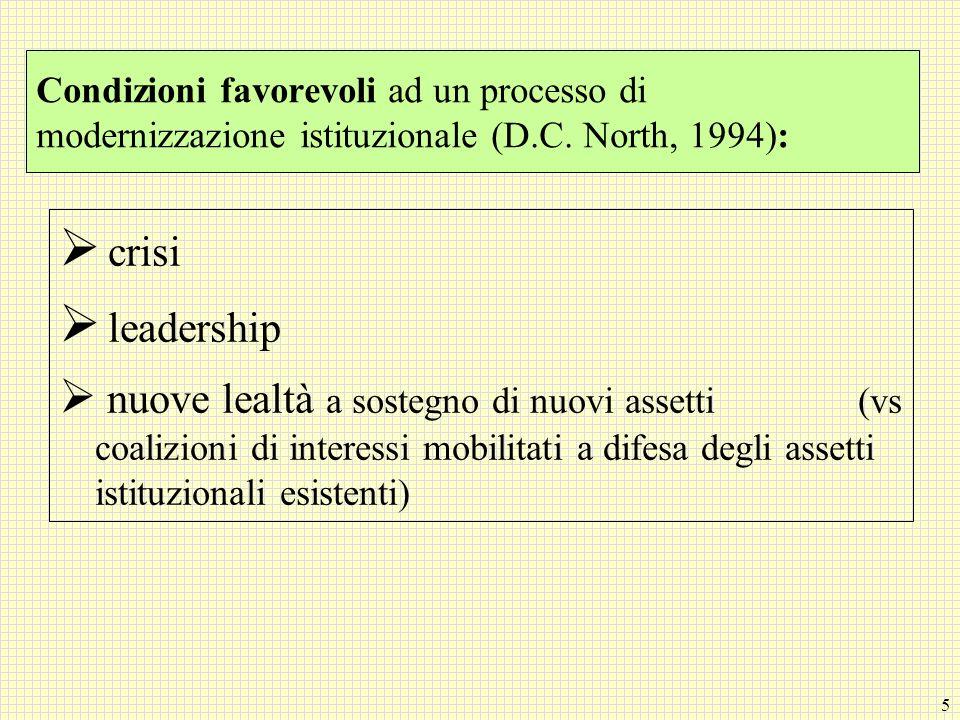 Condizioni favorevoli ad un processo di modernizzazione istituzionale (D.C. North, 1994):