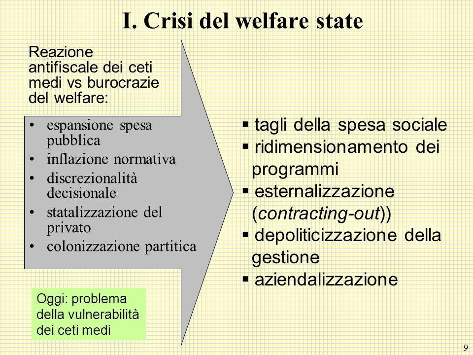 I. Crisi del welfare state