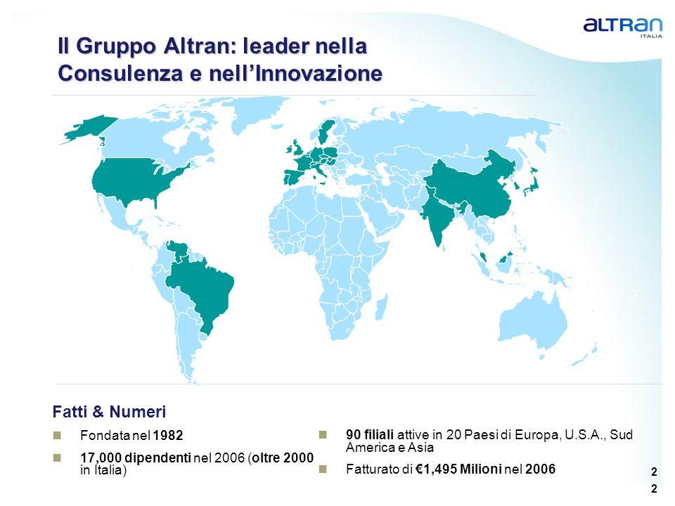 Il Gruppo Altran: leader nella Consulenza e nell'Innovazione