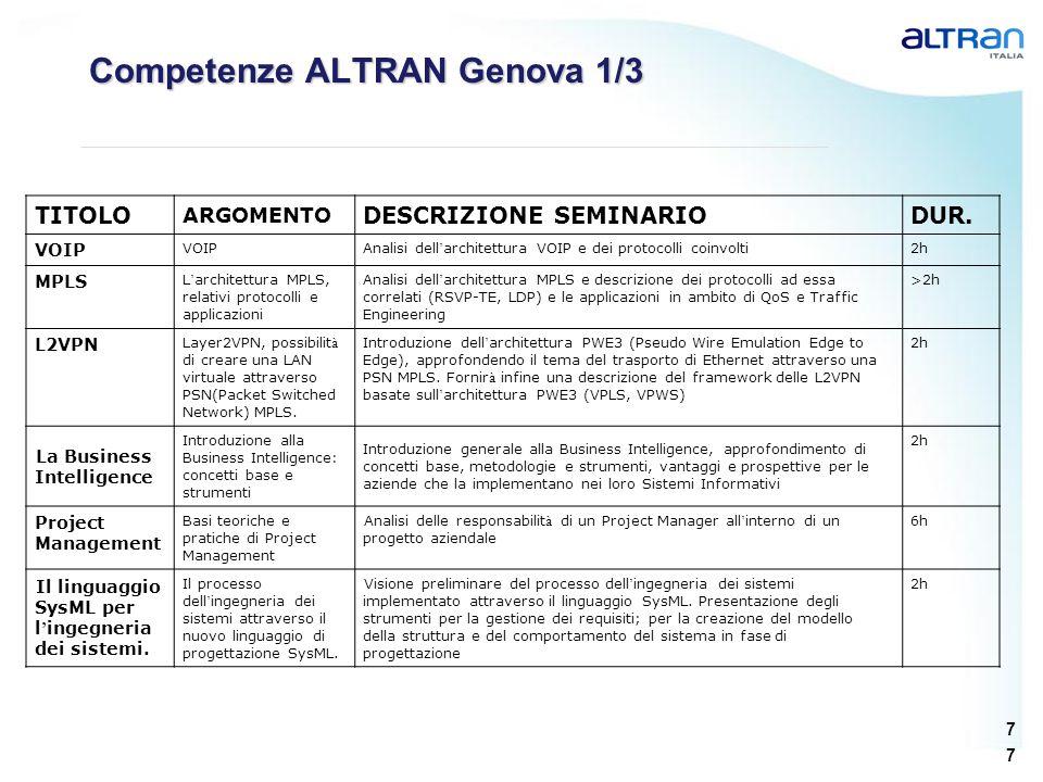 Competenze ALTRAN Genova 1/3