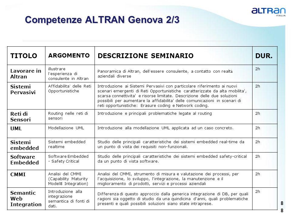 Competenze ALTRAN Genova 2/3