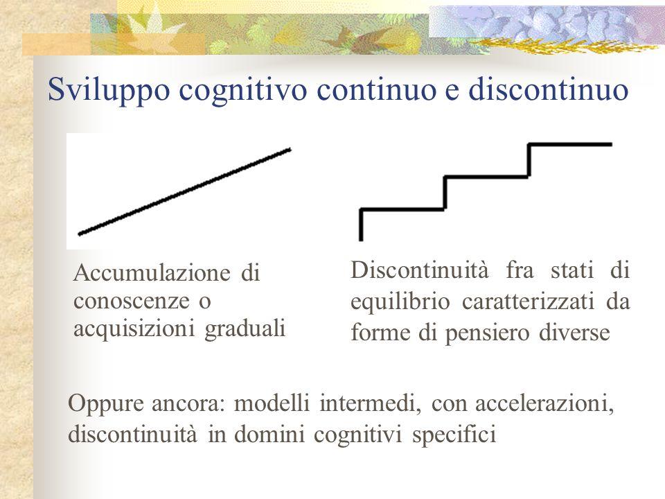 Sviluppo cognitivo continuo e discontinuo