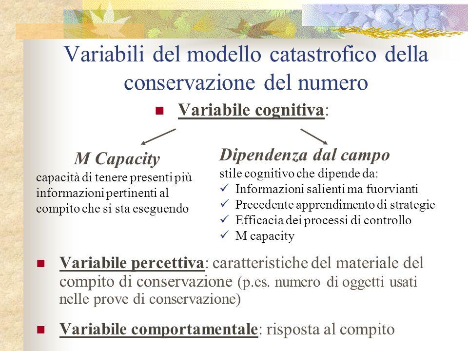 Variabili del modello catastrofico della conservazione del numero